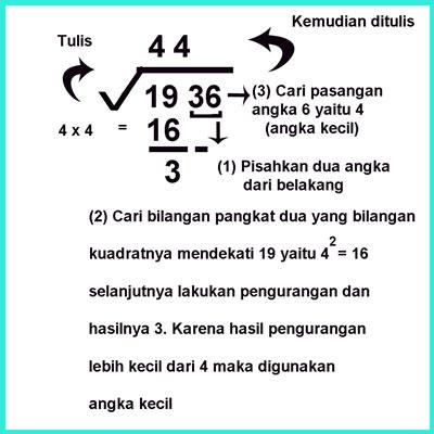 Berapakah akar dari 64 64 = 2 x 32 = 2 x 2 x 16 = 4 x 16. Cara Paling Mudah Dan Cepat Mencari Akar Pangkat Dua Juragan Les