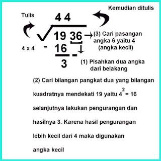 Contoh Soal akar pangkat dua bagian 1