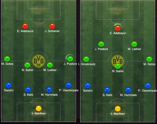 Formasi Terbaik dan Terkuat Fifa Online 3