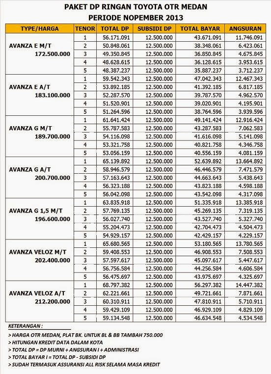Grand New Kijang Innova Keluhan Veloz Brosur Avanza 2016 - Harga Toyota Auto 2000 ...