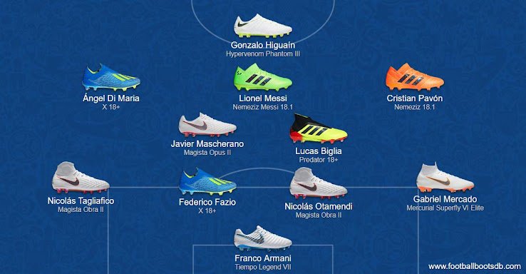 5bcbd4a0a No Icardi - Adidas and Nike Dominate Argentina 2018 World Cup Squad ...