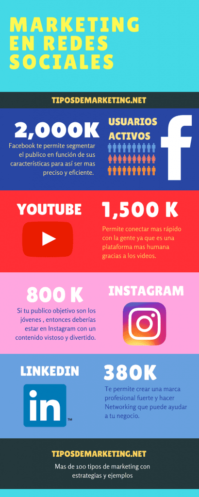 para que sirven las redes sociales infografia