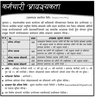 CAREER OPPORTUNITY IN BANK NEPAL10+2 PASS CAN APPLY
