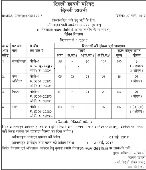 CBD 217 posts Peon, Operator, Safaiwala Recruitment 2017 www.cbdelhi.in Cantonment Board Delhi  Apply Now