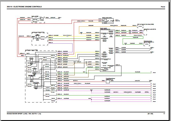 LAND ROVER SPORT 2012 WIRING DIAGRAM  Heavy Equipment