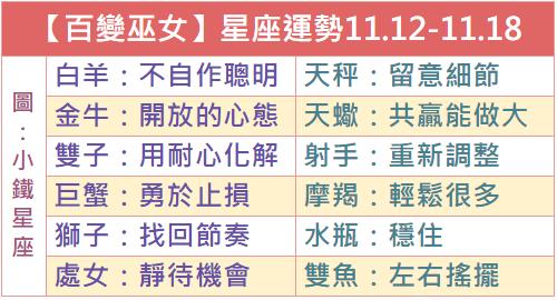 【百變巫女】一周星座運勢2018.11.12-11.18