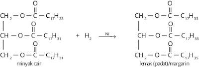 reaksi Hidrogenasi Minyak