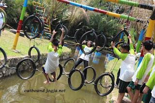 Tempat Outbound Anak di Jogja