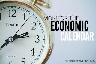 Economic calendar forex consumer confidence index
