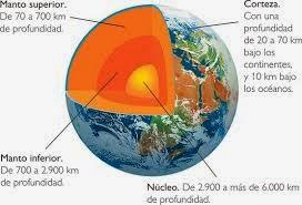 Geografía 2013 12 01