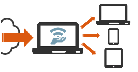 how to make your laptop a wifi hotspot using cmd