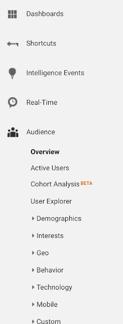 best resource for blog analytics