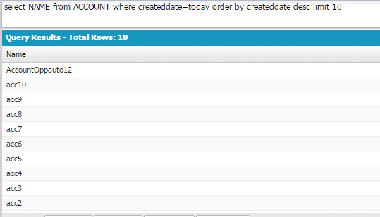 Difference Between Group By & Order By Clause in SOQL