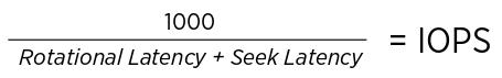 Fórmula para Cálculo de IOPS