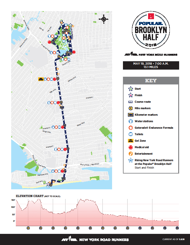 Map Of New York Half Marathon.Karmabrooklyn Blog Ocean Parkway And Other Streets Will Be Closed