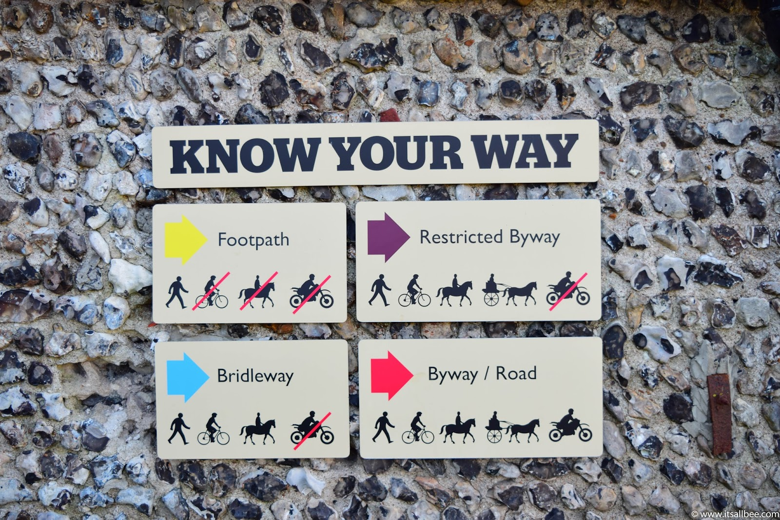 YHA South Downs - Foot Path /Byway instructions