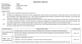 Program Tahunan SMA Kurikulum 2013 Kelas X, XI, XII
