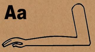 Arm hieroglyphic letter a