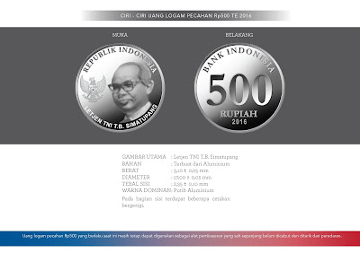 uang baru NKRI Rp500