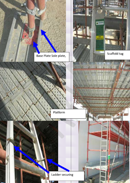 Scaffolding Componnents