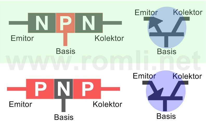 Cara cepat mengetahui kaki transistor
