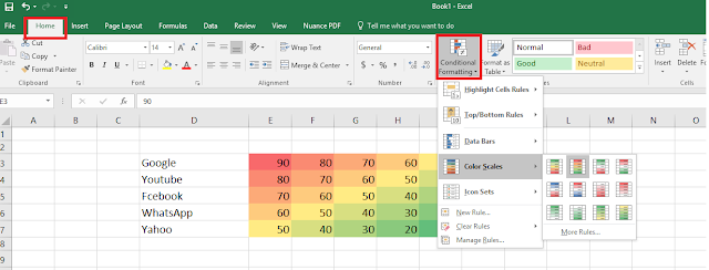 How to Indicate or Highlight Greater Than or Less Than Values in MS Excel (Excel 2007-2016)
