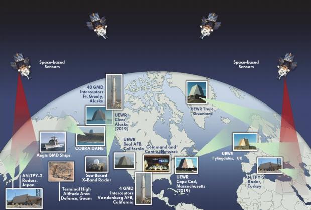 Огляд протиракетної оборони