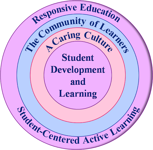 the importance of engaging students in conversations about learning essay Published: mon, 5 dec 2016 accuracy and fluency are two key components of second language acquisition in today's world, it seems that learning the usage of grammar and focusing on accuracy are emphasized by many language students over fluency.