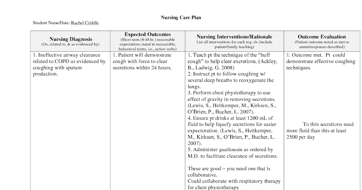 Copd Chronic Disease Management Plan - Hirup n