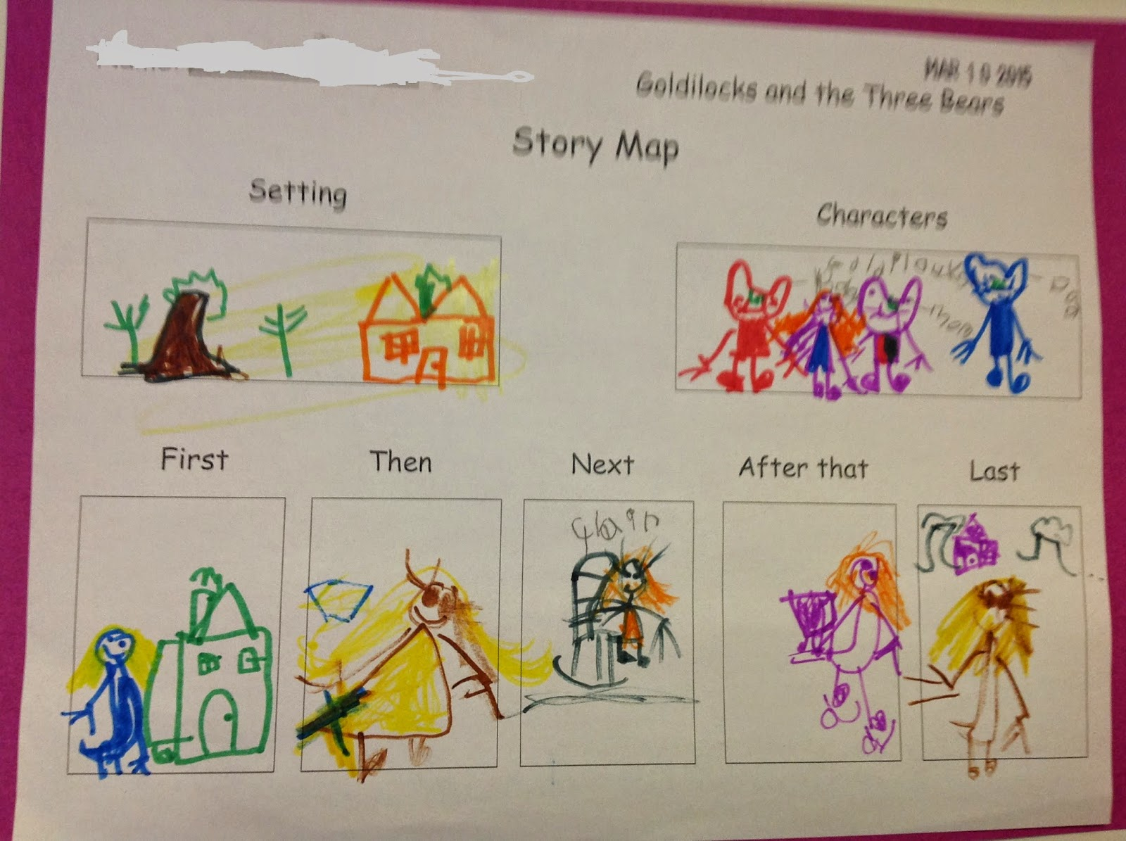Learning Through Play In Kindergarten Story Maps
