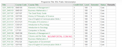 National open university list of courses offered