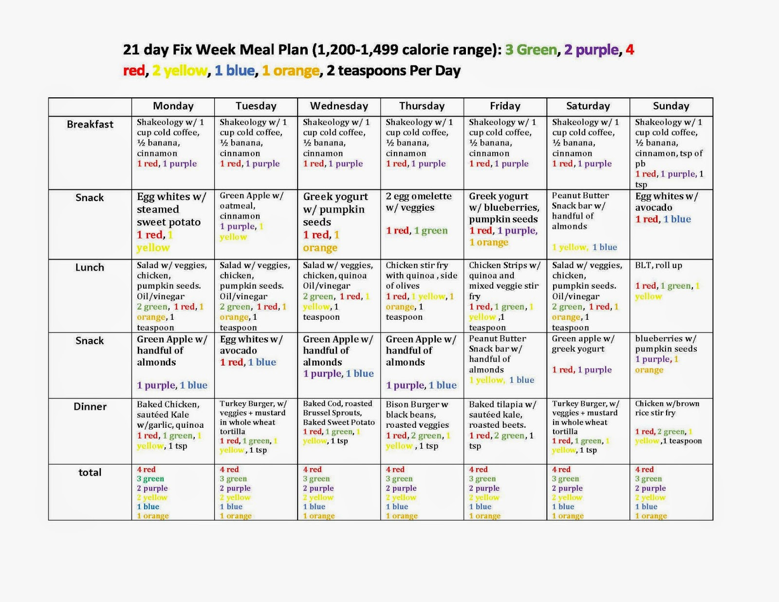 day fix review meal plan containers also the what are all these colorful in my rh itsmybodymylife