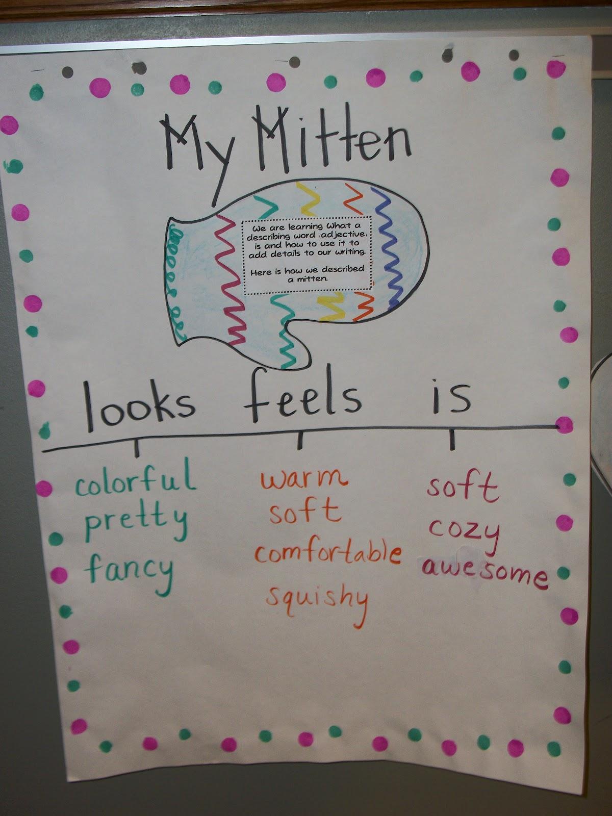 Spotlight On Kindergarten Anchor Charts And Classroom Charts Galore
