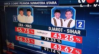 Hasil Sejumlah Quick Count Jago PDIP Kalah di 5 Provinsi, Begini Penjelasan Ketua DPP PDIP