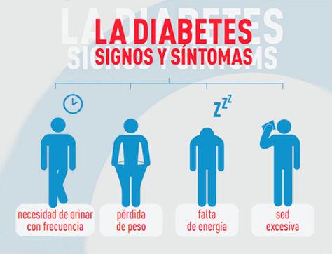 celiacos sintomas y signos de diabetes