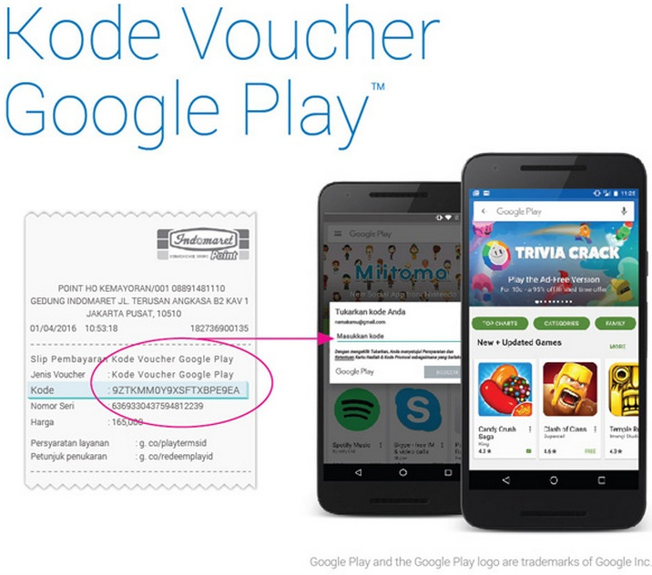 How to Buy a Voucher Code Google Play Easier