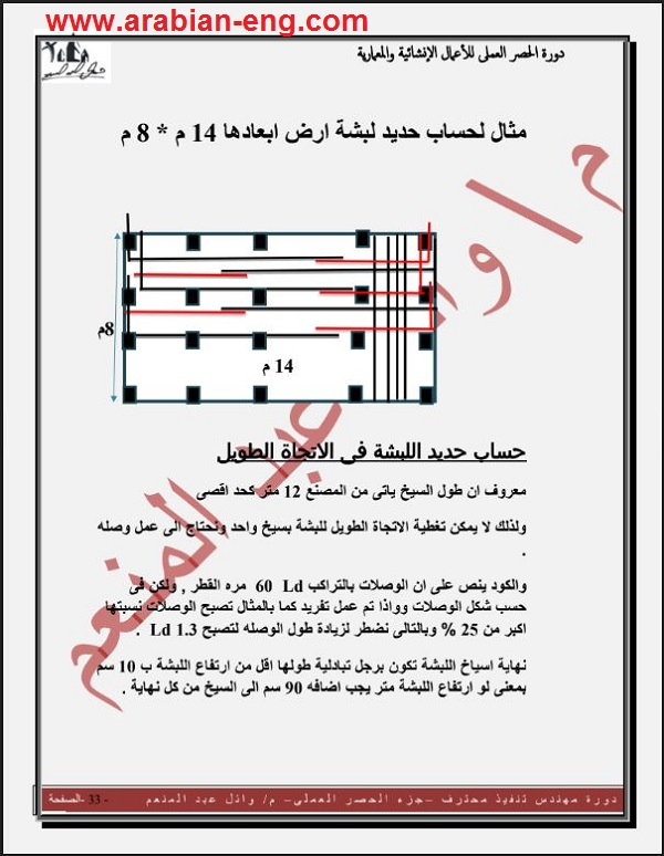 دورة الحصر العملي للأعمال الإنشائية والمعمارية PDF | المهندس العربي
