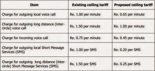 Mobile Roaming rates, Roaming, Telecom Regulatory Authority of India, TRAI