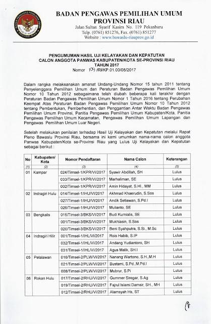pengumuman hasil uji kelayakan dan kepatutan calon anggota Panwas Kabupaten/Kota se-Provinsi Riau