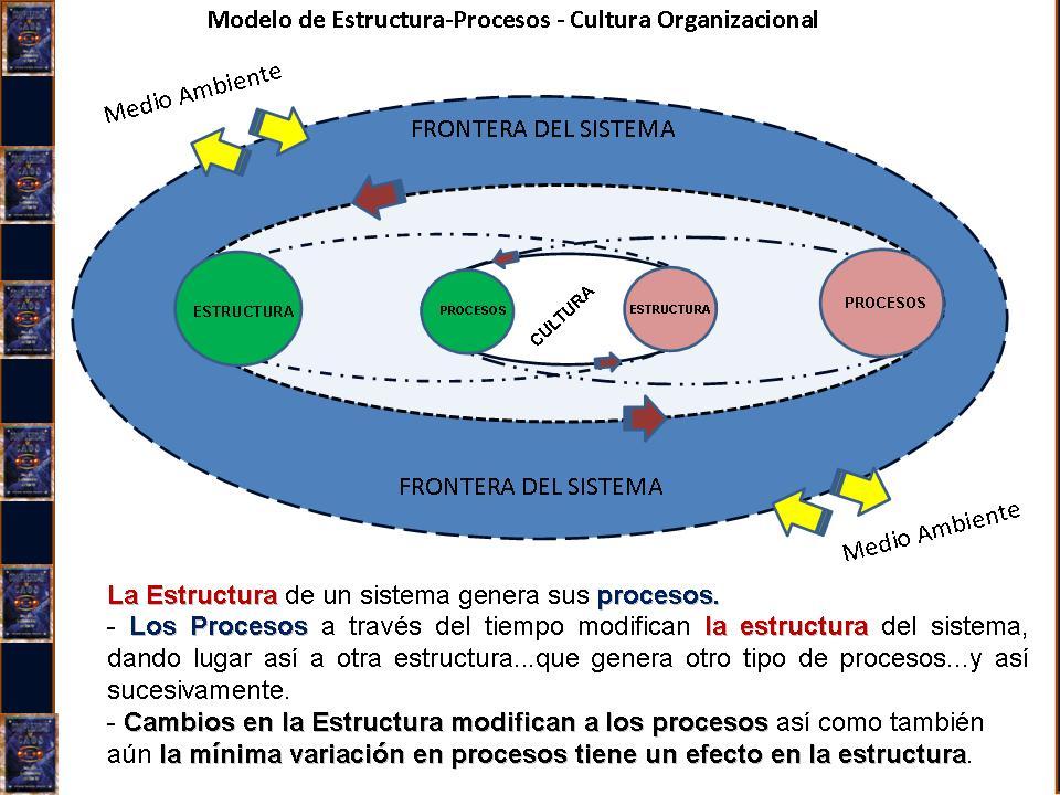POSTDOCTORADO II ESTUDIOS LIBRES UFT: Julio 2011