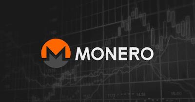 Monero Price Up 27.7% Over Last 7 Days