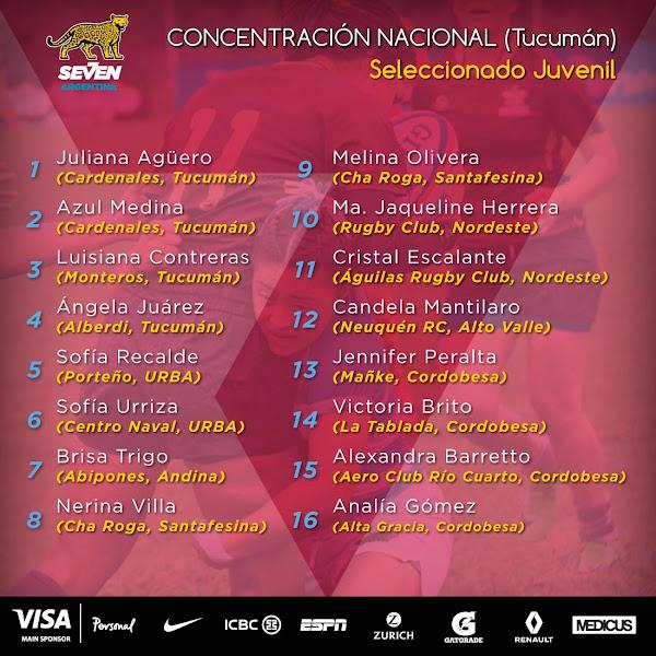 Los seleccionados femeninos UAR concentrarán en Tucumán