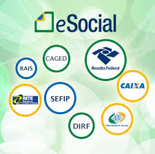 SPED Social ou e-Social