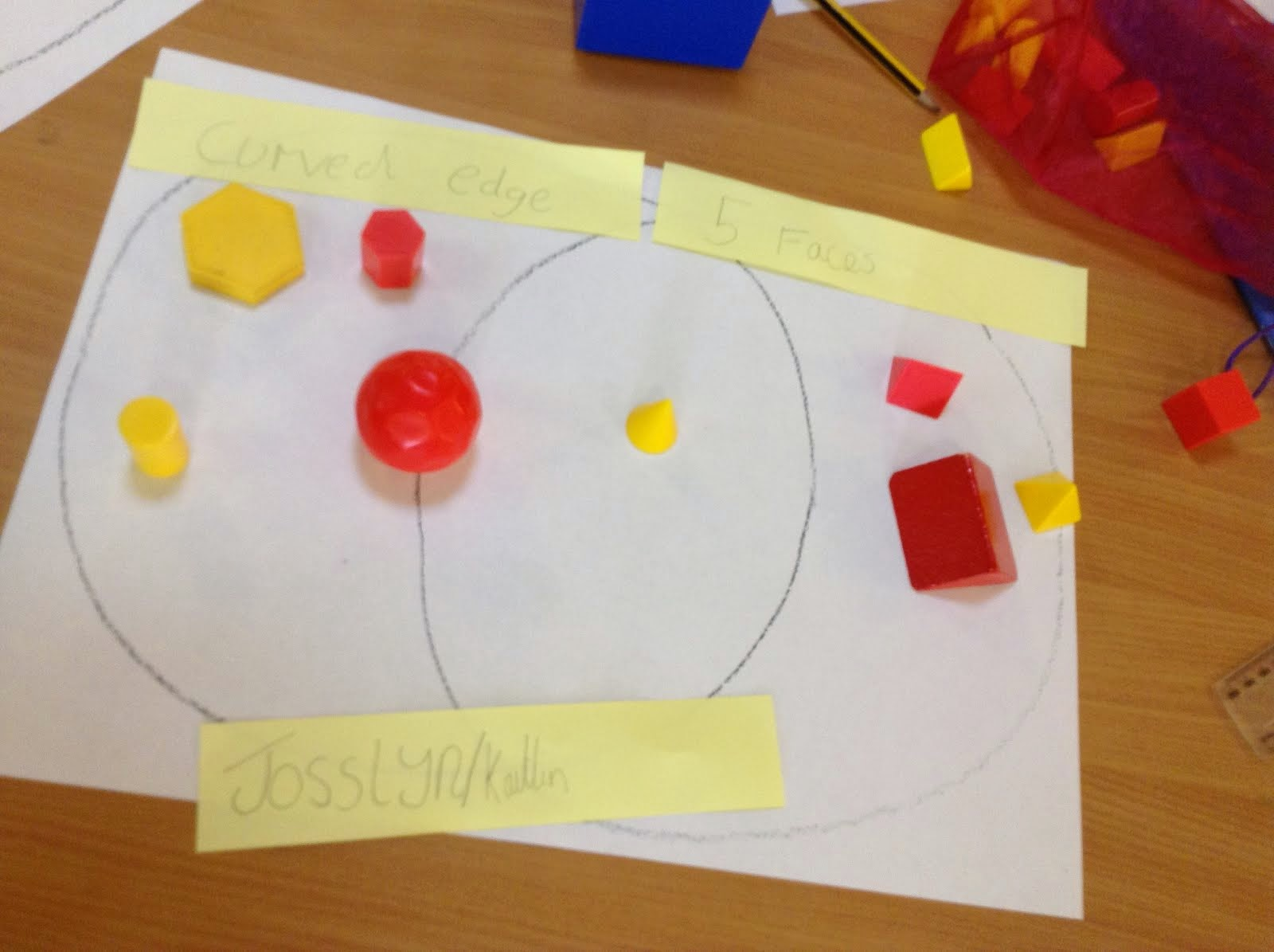Welcome To The Year 4 Blog