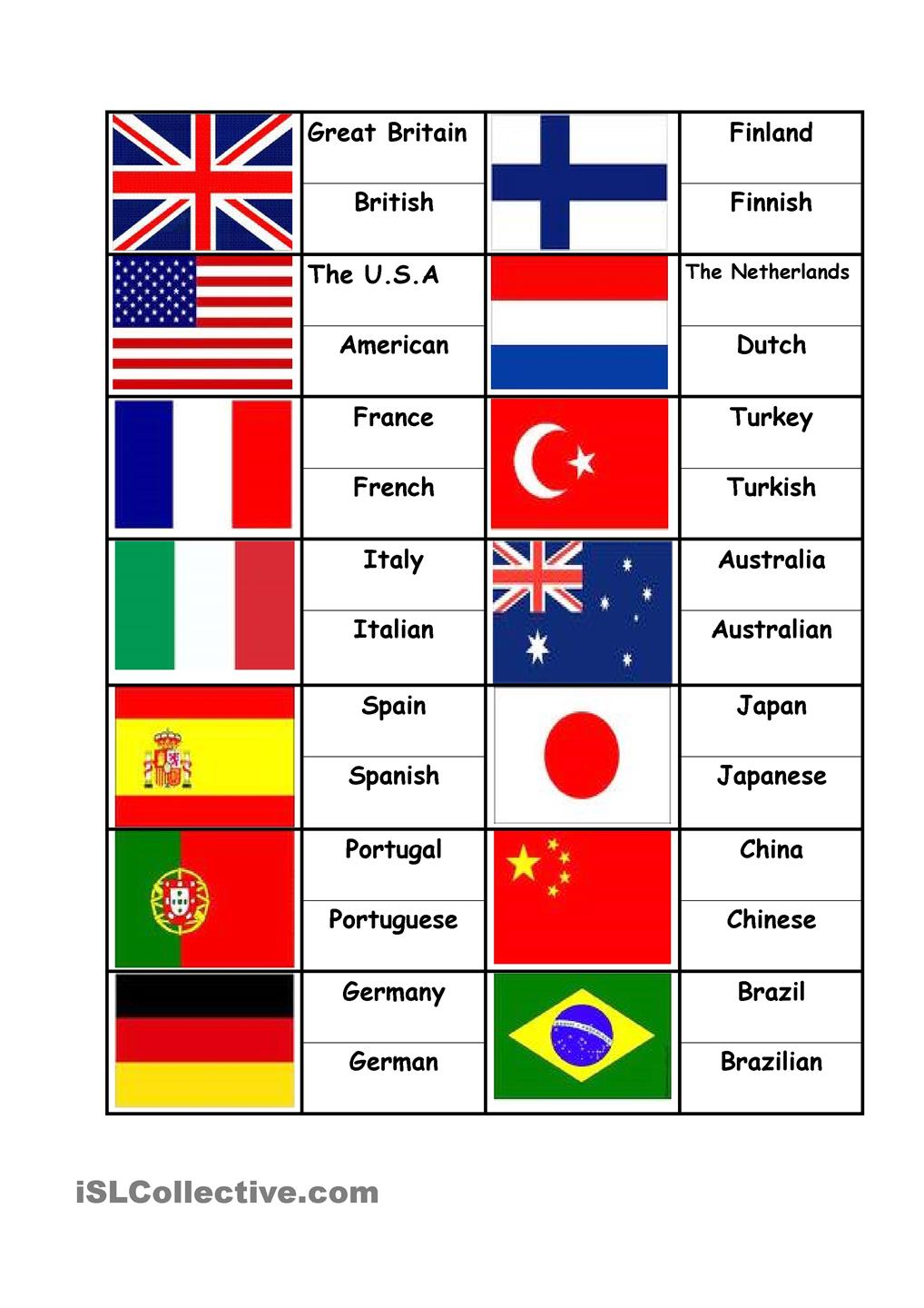 María, my teacher: COUNTRIES AND NATIONALITIES