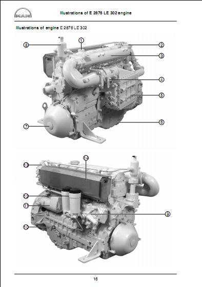 man ebook soft repair manual man industrial gas engines e 2876 le rh manebookpdf blogspot com man tga service manual free download man tga service manual free download