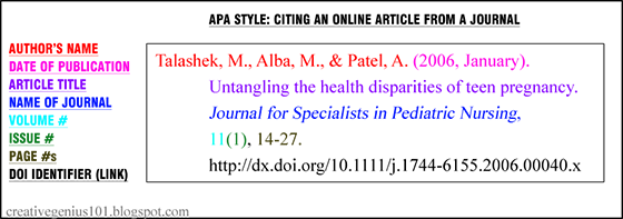 Apa style citation article