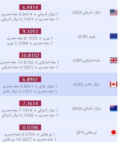 اسعار العملات فى مصر يوم الاربعاء 8-5-2018 ، سعر الدولار اليوم 8 مايو 2018 22.bmp
