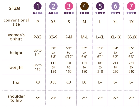 c85a484bc9bc6 Bra sizing by country
