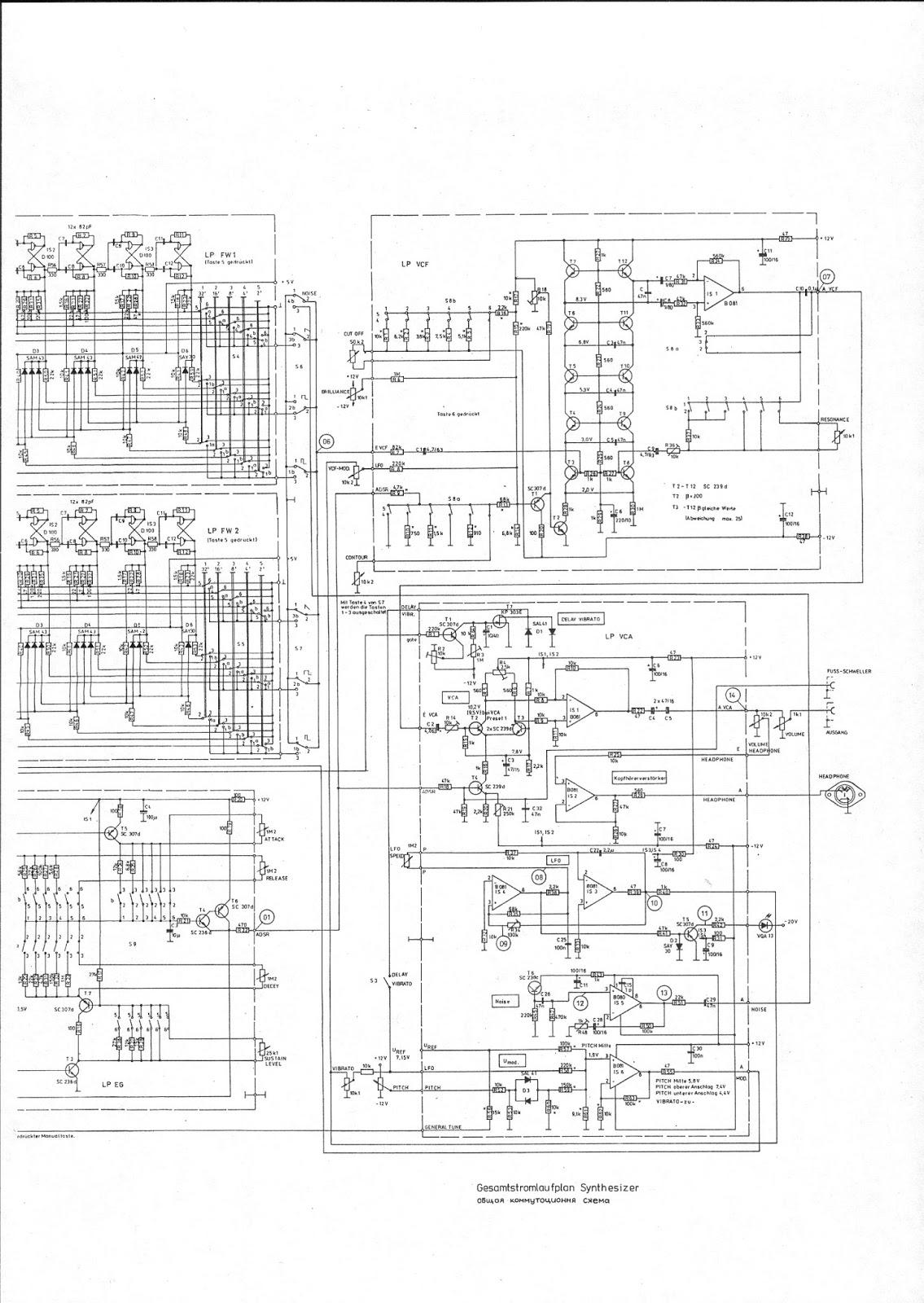 Infrequent Sound [sex.tex] technology: Vermona Synthesizer